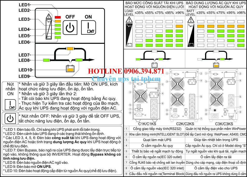 Hướng dẫn chi tiết sử dụng bộ lưu điện santak online 1kva